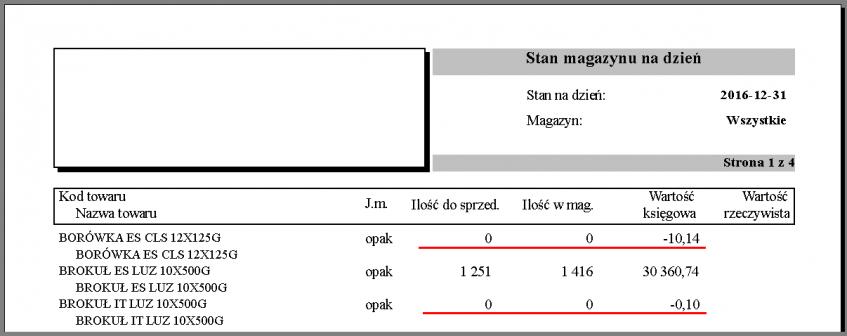 Wydruk stanu magazynu na dzień wykazujący stany ilościowe zerowe i wartościowe niezerowe
