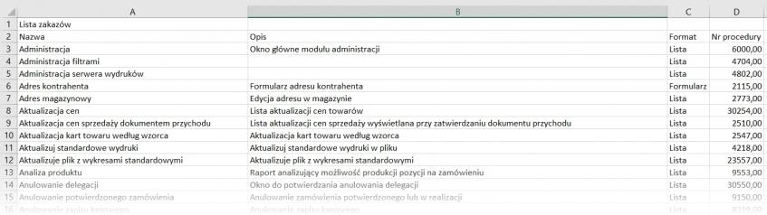 Lista zakazów ERP XL wyeksportowana do Excel